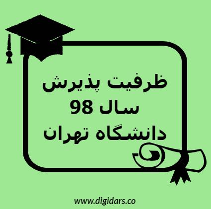 ظرفیت پذیرش سال 98 دانشگاه تهران